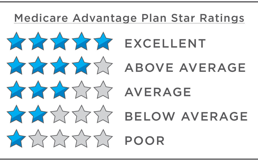 Medicare Advantage Star Rating and the Provider: Rewarding, Complex and Competitive